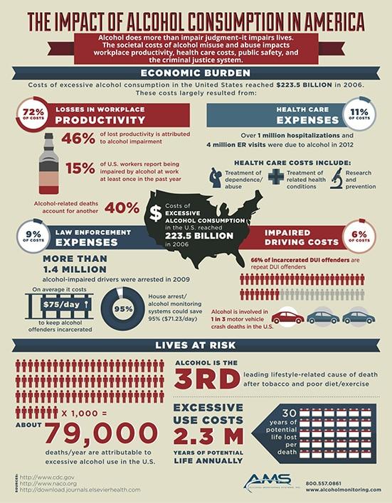 The Crisis of American Consumerism